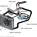 Cooling System Maintenance and Repair - troy ohio